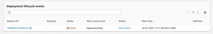 ApplicationStop Error in CodeDeploy